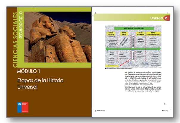 Etapas de la historia - Mineduc