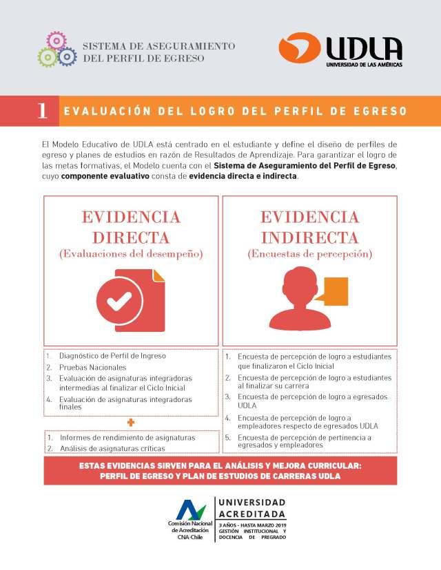 Carta-docentes-y-acadEmicos-Sistema-de-Aseguramiento-del-Perfil-de-Egreso_Página_3