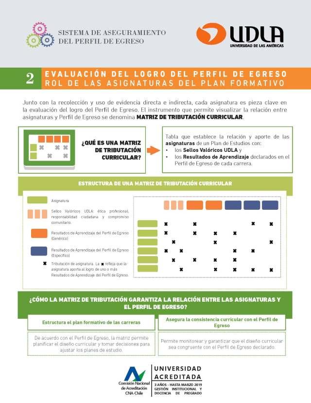 Carta-docentes-y-acadEmicos-Sistema-de-Aseguramiento-del-Perfil-de-Egreso_Página_4