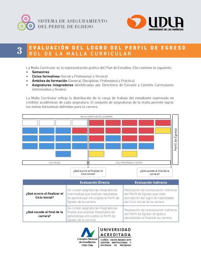 Carta-docentes-y-acadEmicos-Sistema-de-Aseguramiento-del-Perfil-de-Egreso_Página_5