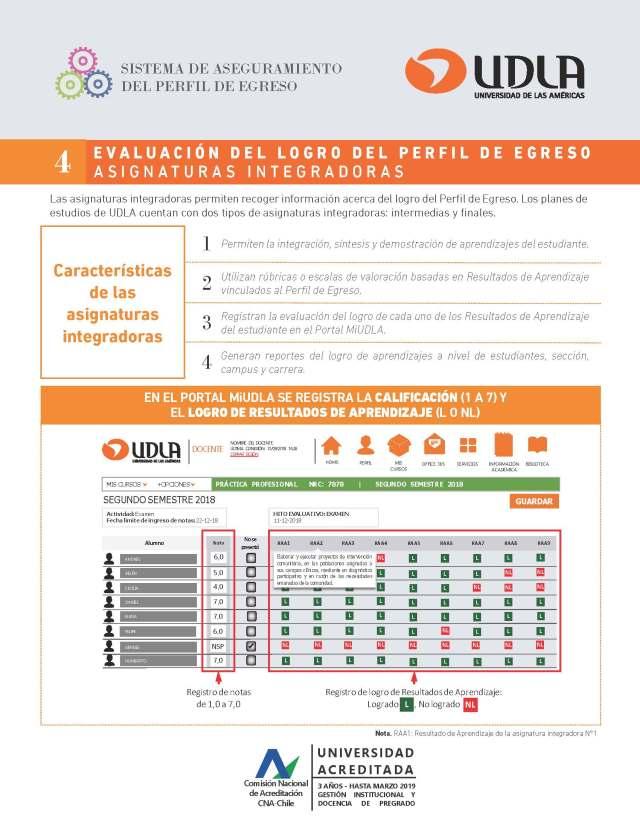 Carta-docentes-y-acadEmicos-Sistema-de-Aseguramiento-del-Perfil-de-Egreso_Página_6